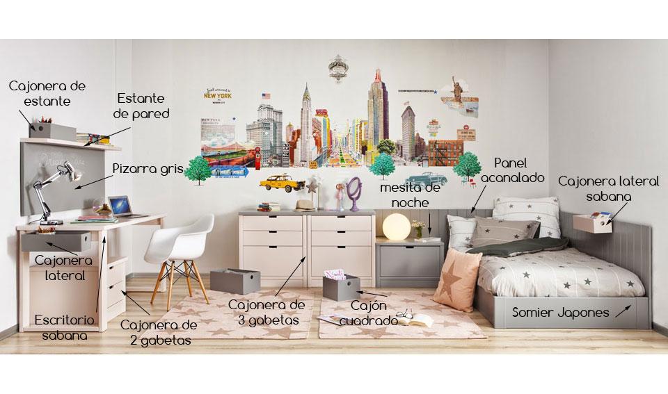Habitaci n juvenil new york en cosas de arquitectoscosas for Muebles asoral