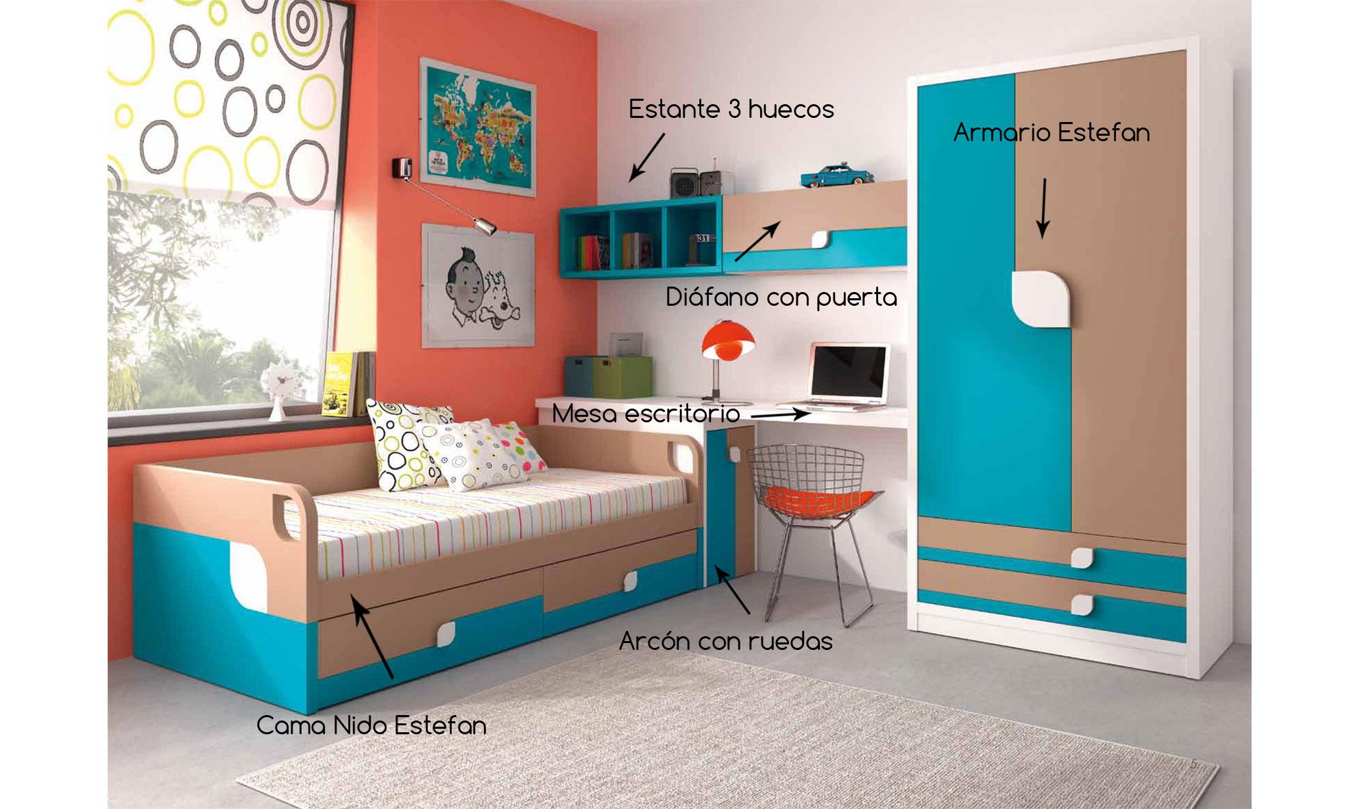Habitaci n infantil estefan en cosas de arquitectoscosas - Muebles habitacion ninos ...